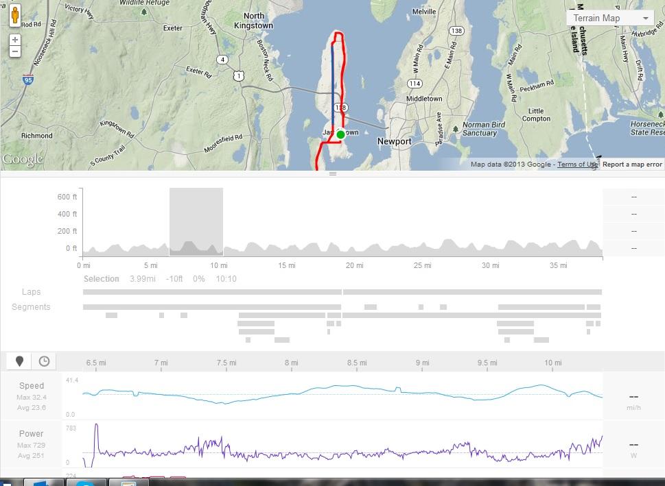 Jamestown2013 lap1 attack
